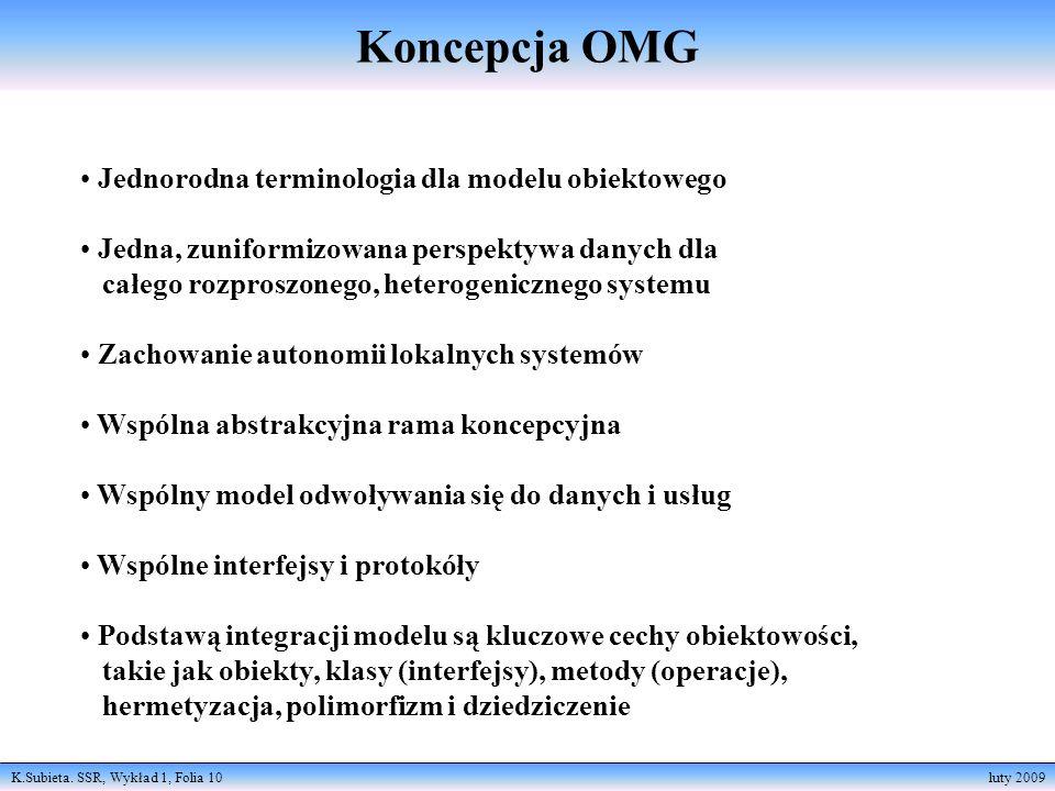 K.Subieta. SSR, Wykład 1, Folia 10 luty 2009 Jednorodna terminologia dla modelu obiektowego Jedna, zuniformizowana perspektywa danych dla całego rozpr