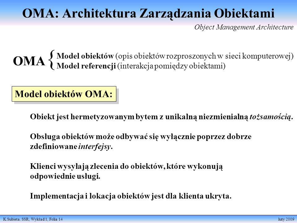 K.Subieta. SSR, Wykład 1, Folia 14 luty 2009 OMA { Model obiektów (opis obiektów rozproszonych w sieci komputerowej) Model referencji (interakcja pomi