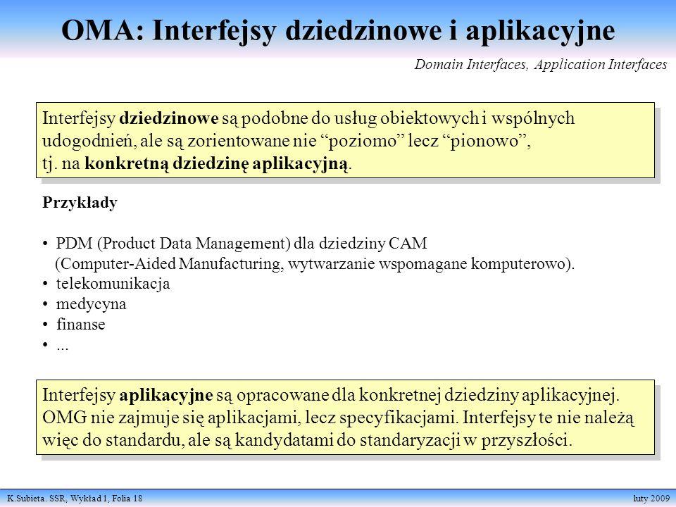 K.Subieta. SSR, Wykład 1, Folia 18 luty 2009 Interfejsy dziedzinowe są podobne do usług obiektowych i wspólnych udogodnień, ale są zorientowane nie po
