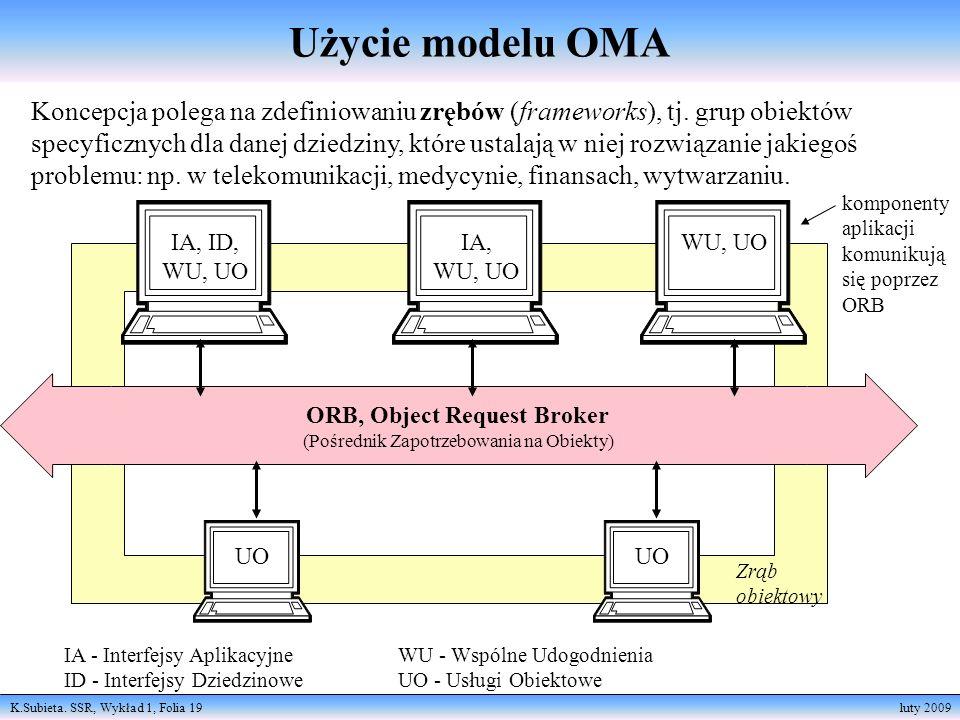 K.Subieta. SSR, Wykład 1, Folia 19 luty 2009 Koncepcja polega na zdefiniowaniu zrębów (frameworks), tj. grup obiektów specyficznych dla danej dziedzin