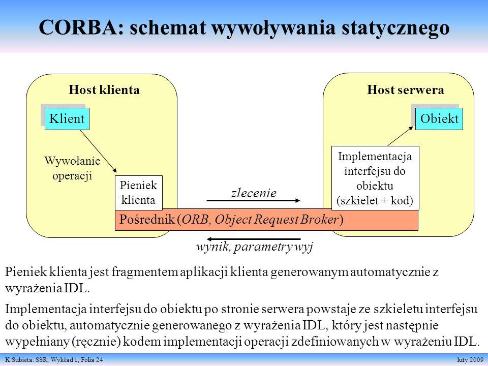 K.Subieta. SSR, Wykład 1, Folia 24 luty 2009 CORBA: schemat wywoływania statycznego Host klienta Klient Wywołanie operacji Host serwera Obiekt Pośredn