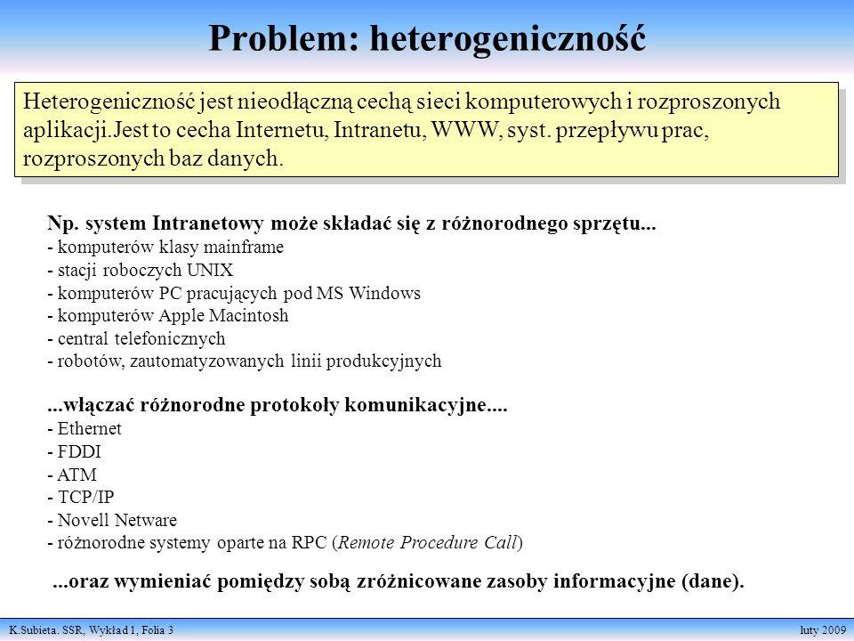 K.Subieta. SSR, Wykład 1, Folia 3 luty 2009 Problem: heterogeniczność Heterogeniczność jest nieodłączną cechą sieci komputerowych i rozproszonych apli