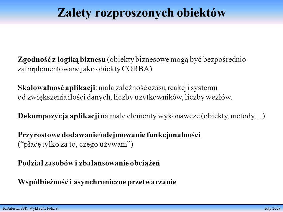K.Subieta. SSR, Wykład 1, Folia 9 luty 2009 Zgodność z logiką biznesu (obiekty biznesowe mogą być bezpośrednio zaimplementowane jako obiekty CORBA) Sk