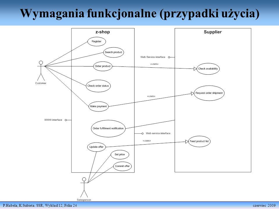 P.Habela, K.Subieta. SSR, Wykład 12, Folia 24 czerwiec 2009 Wymagania funkcjonalne (przypadki użycia)