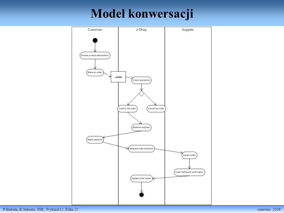 P.Habela, K.Subieta. SSR, Wykład 12, Folia 25 czerwiec 2009 Model konwersacji