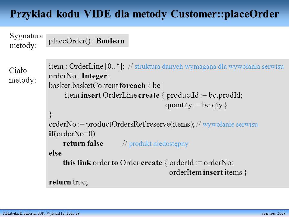 P.Habela, K.Subieta. SSR, Wykład 12, Folia 29 czerwiec 2009 Przykład kodu VIDE dla metody Customer::placeOrder placeOrder() : Boolean Sygnatura metody