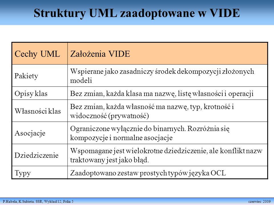 P.Habela, K.Subieta. SSR, Wykład 12, Folia 5 czerwiec 2009 Struktury UML zaadoptowane w VIDE Cechy UMLZałożenia VIDE Pakiety Wspierane jako zasadniczy