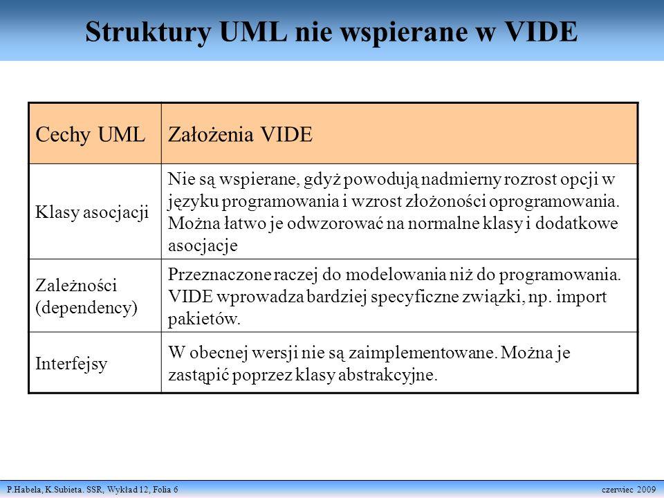 P.Habela, K.Subieta. SSR, Wykład 12, Folia 6 czerwiec 2009 Struktury UML nie wspierane w VIDE Cechy UMLZałożenia VIDE Klasy asocjacji Nie są wspierane