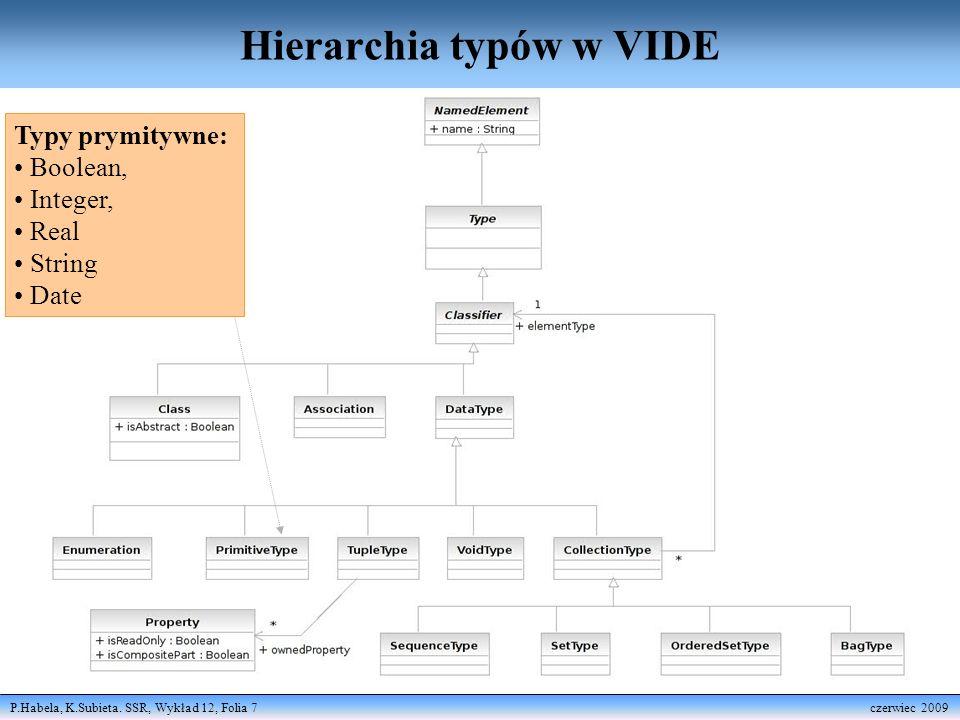 P.Habela, K.Subieta. SSR, Wykład 12, Folia 7 czerwiec 2009 Hierarchia typów w VIDE Typy prymitywne: Boolean, Integer, Real String Date