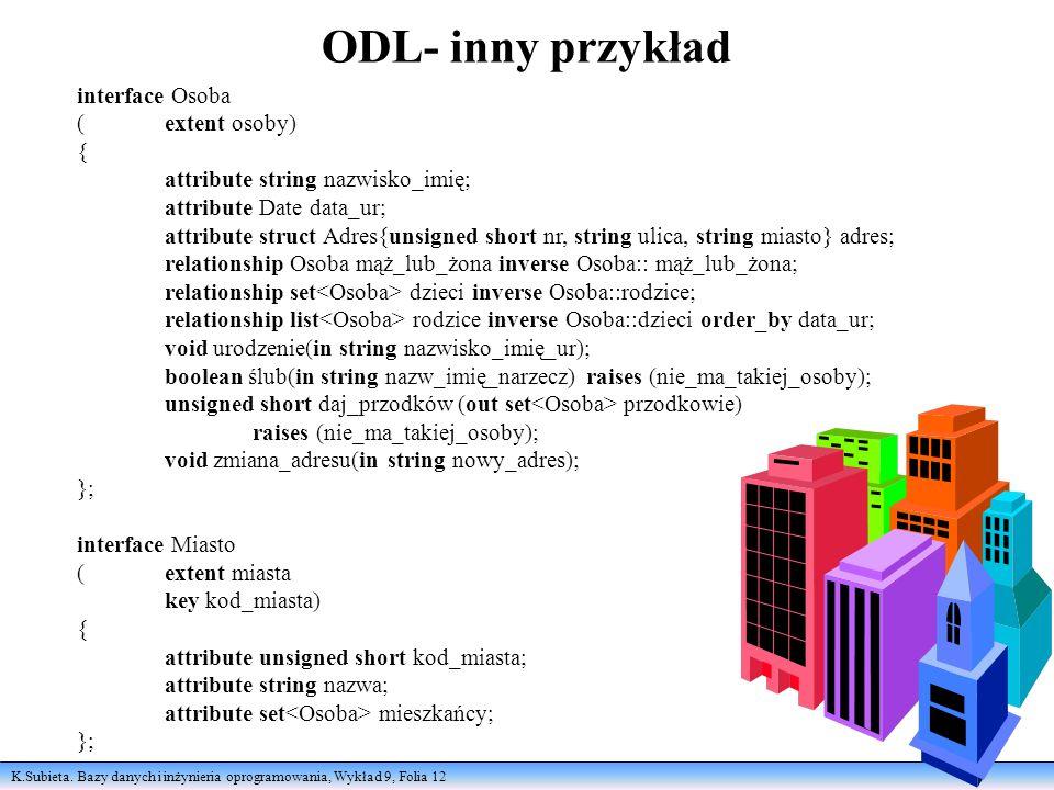 K.Subieta. Bazy danych i inżynieria oprogramowania, Wykład 9, Folia 12 ODL- inny przykład interface Osoba (extent osoby) { attribute string nazwisko_i