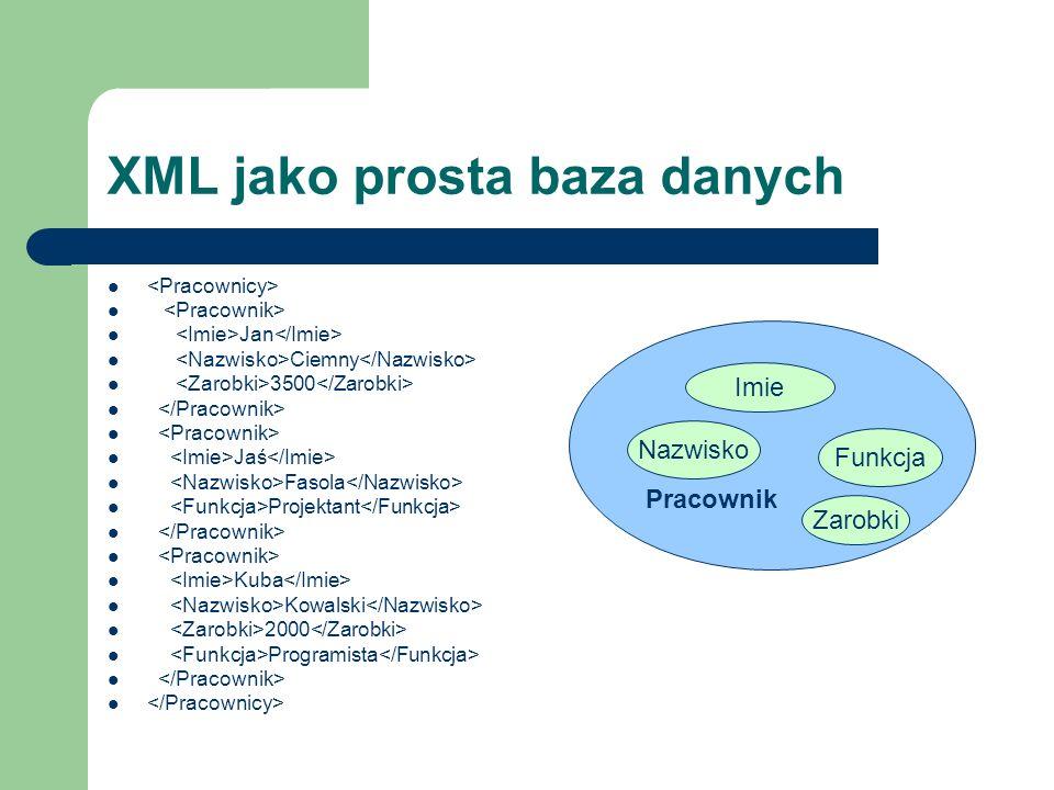 XML jako prosta baza danych Jan Ciemny 3500 Jaś Fasola Projektant Kuba Kowalski 2000 Programista Pracownik Imie Nazwisko Funkcja Zarobki