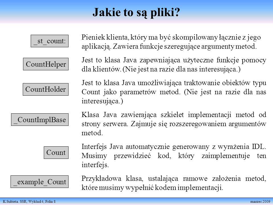 K.Subieta. SSR, Wykład 4, Folia 8 marzec 2009 Jakie to są pliki.