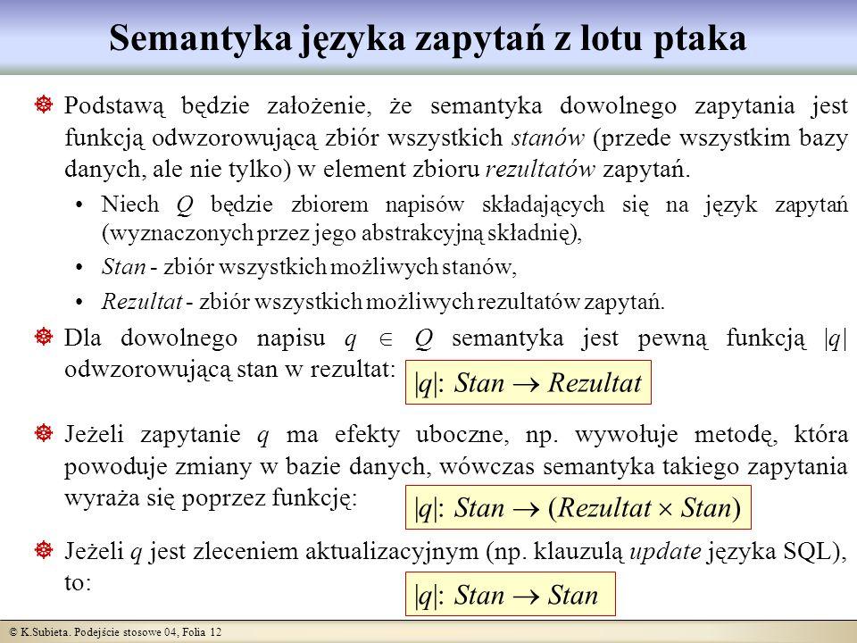 © K.Subieta. Podejście stosowe 04, Folia 12 Semantyka języka zapytań z lotu ptaka Podstawą będzie założenie, że semantyka dowolnego zapytania jest fun