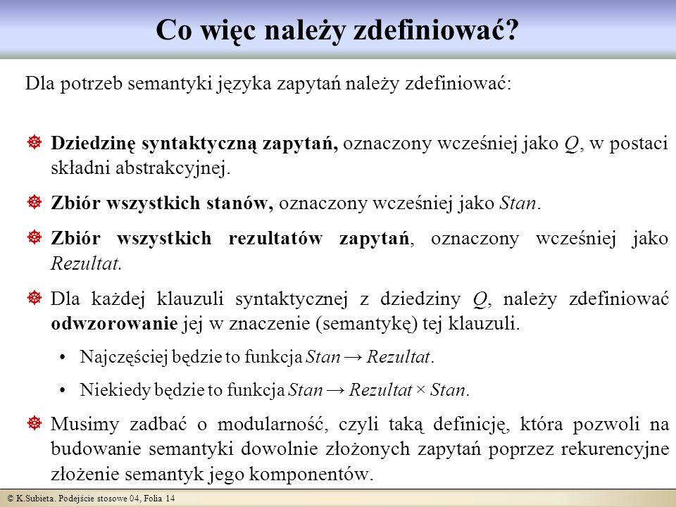 © K.Subieta. Podejście stosowe 04, Folia 14 Co więc należy zdefiniować? Dla potrzeb semantyki języka zapytań należy zdefiniować: Dziedzinę syntaktyczn
