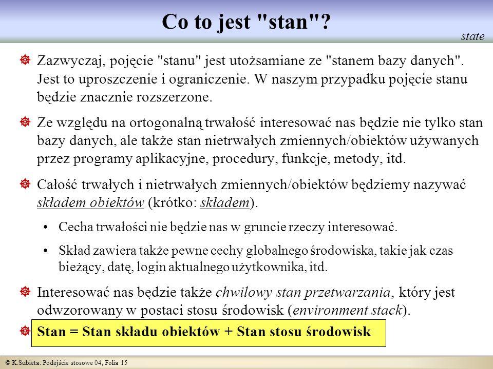 © K.Subieta. Podejście stosowe 04, Folia 15 Co to jest