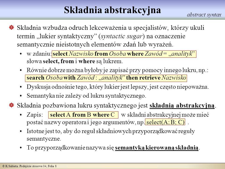 © K.Subieta. Podejście stosowe 04, Folia 8 Składnia wzbudza odruch lekceważenia u specjalistów, którzy ukuli termin lukier syntaktyczny (syntactic sug