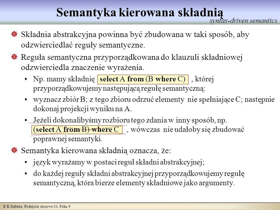 © K.Subieta. Podejście stosowe 04, Folia 9 Semantyka kierowana składnią syntax-driven semantics Składnia abstrakcyjna powinna być zbudowana w taki spo