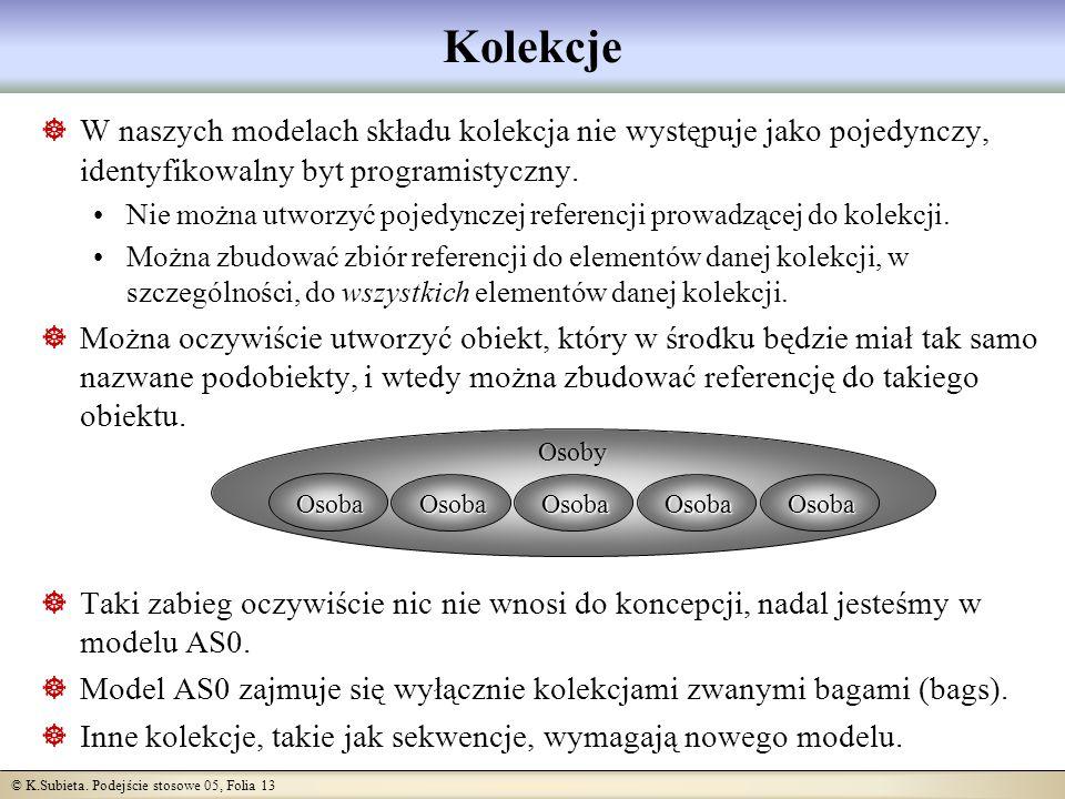 © K.Subieta. Podejście stosowe 05, Folia 13 W naszych modelach składu kolekcja nie występuje jako pojedynczy, identyfikowalny byt programistyczny. Nie