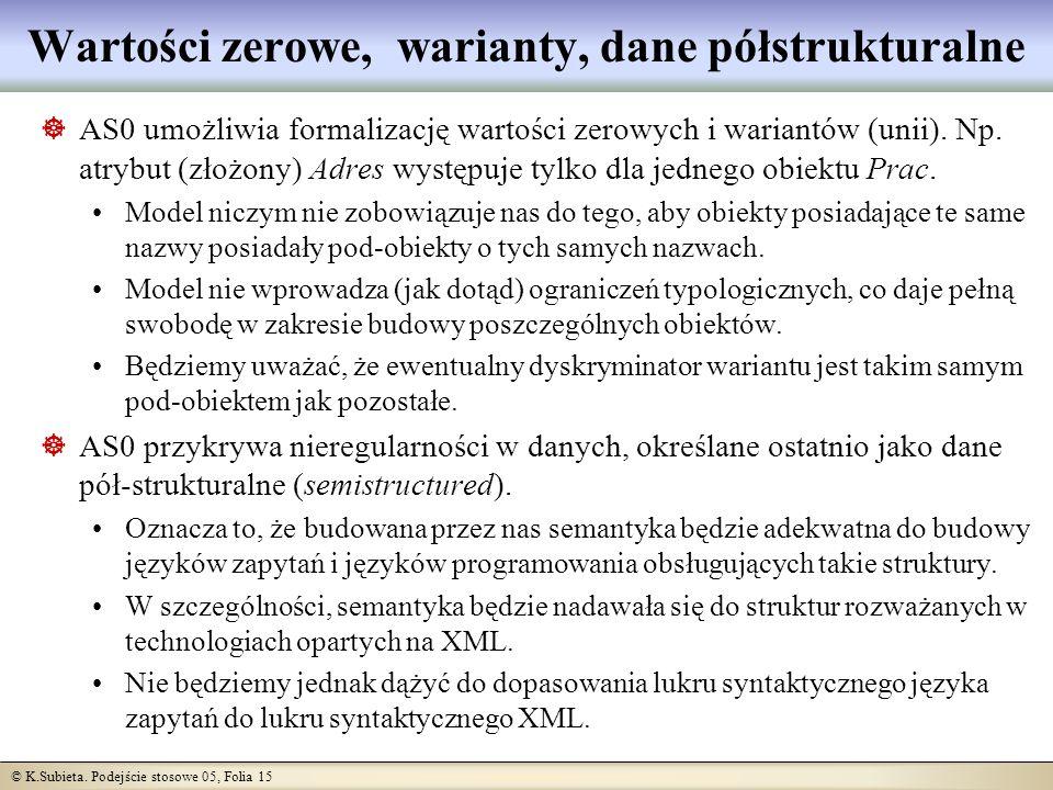 © K.Subieta. Podejście stosowe 05, Folia 15 Wartości zerowe, warianty, dane półstrukturalne AS0 umożliwia formalizację wartości zerowych i wariantów (