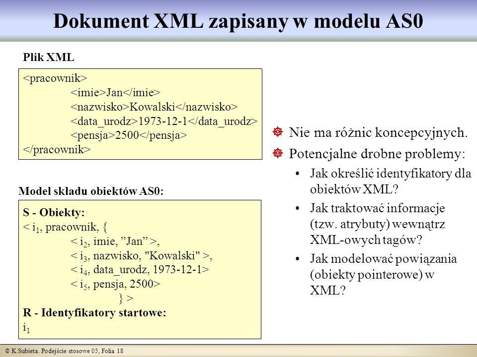 © K.Subieta. Podejście stosowe 05, Folia 18 Jan Kowalski 1973-12-1 2500 S - Obiekty: < i 1, pracownik, {, } > R - Identyfikatory startowe: i 1 Model s