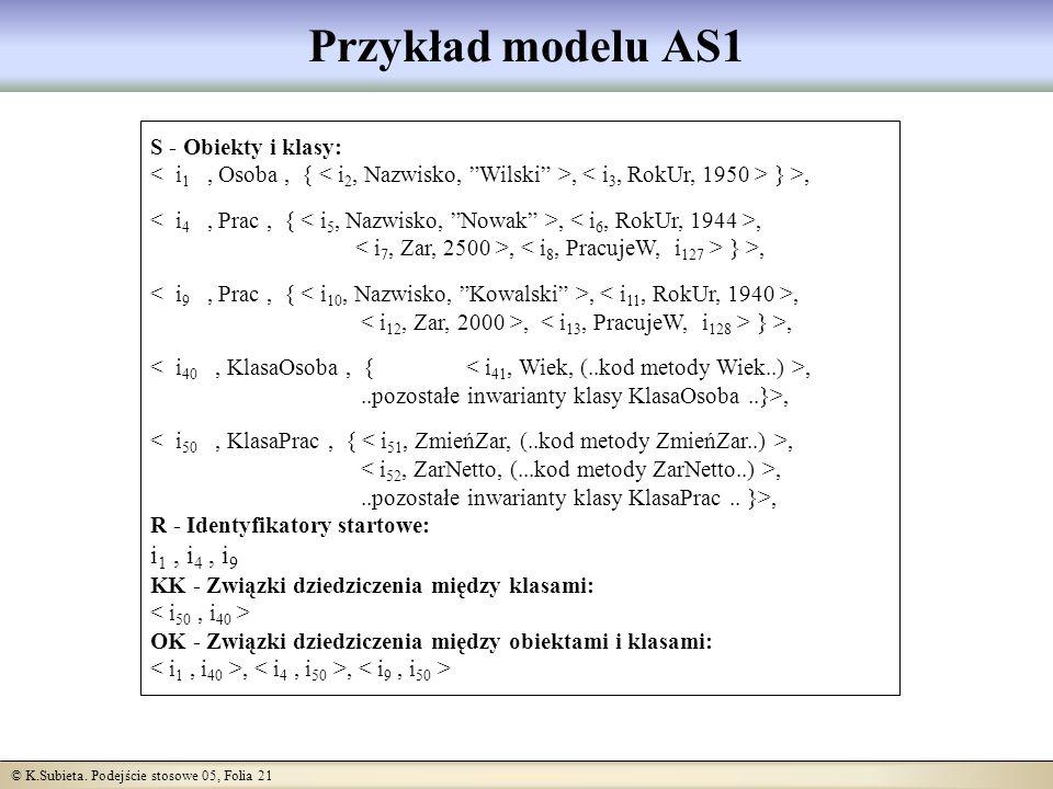 © K.Subieta. Podejście stosowe 05, Folia 21 Przykład modelu AS1 S - Obiekty i klasy:, } >,,,, } >,,,, } >,,..pozostałe inwarianty klasy KlasaOsoba..}>