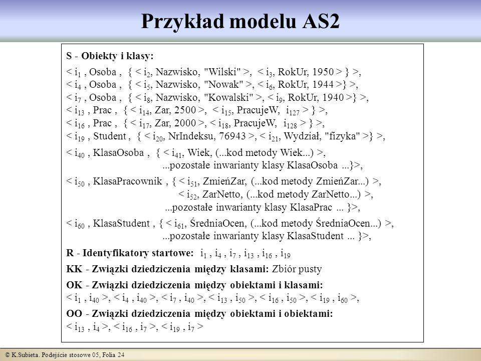 © K.Subieta. Podejście stosowe 05, Folia 24 Przykład modelu AS2 S - Obiekty i klasy:, } >,,...pozostałe inwarianty klasy KlasaOsoba...}>,,...pozostałe