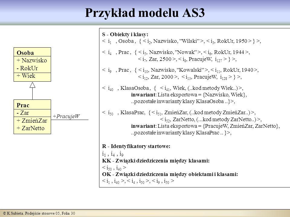 © K.Subieta. Podejście stosowe 05, Folia 30 Przykład modelu AS3 S - Obiekty i klasy:, } >,,,, } >,,,, } >,, inwariant: Lista eksportowa = {Nazwisko, W