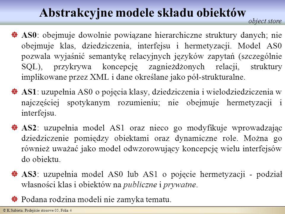 © K.Subieta. Podejście stosowe 05, Folia 4 Abstrakcyjne modele składu obiektów AS0: obejmuje dowolnie powiązane hierarchiczne struktury danych; nie ob