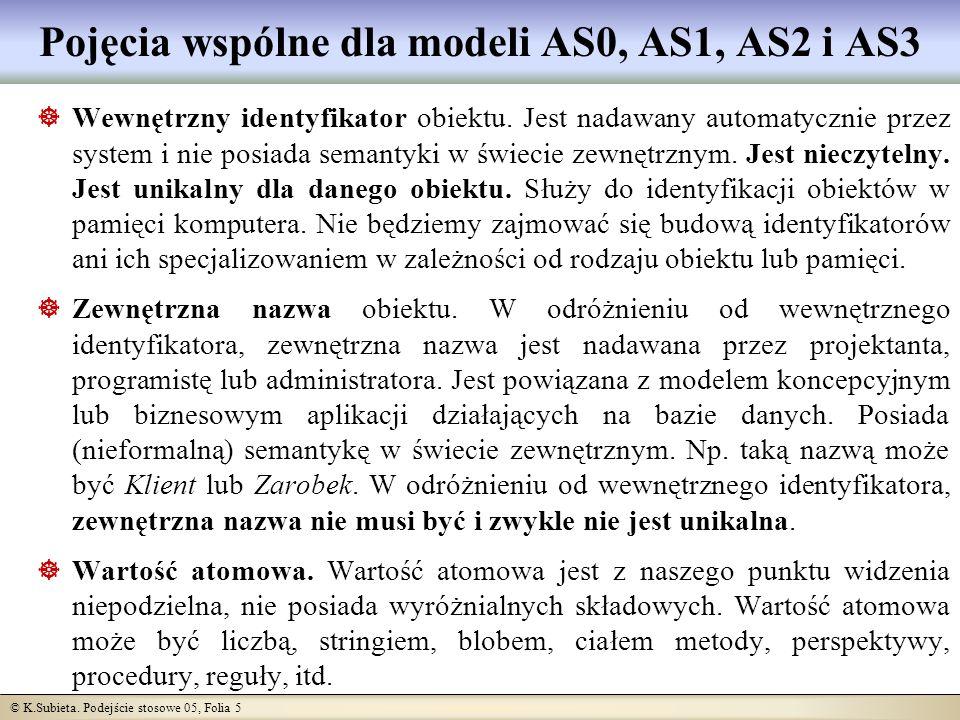 © K.Subieta. Podejście stosowe 05, Folia 5 Pojęcia wspólne dla modeli AS0, AS1, AS2 i AS3 Wewnętrzny identyfikator obiektu. Jest nadawany automatyczni