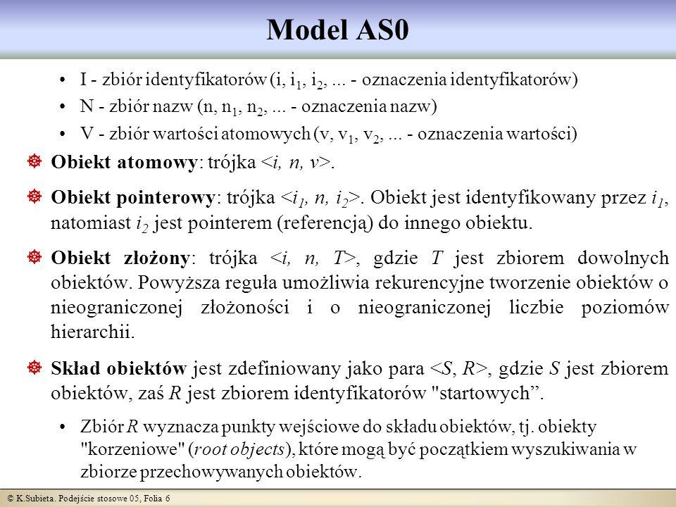 © K.Subieta.Podejście stosowe 05, Folia 6 Model AS0 I - zbiór identyfikatorów (i, i 1, i 2,...