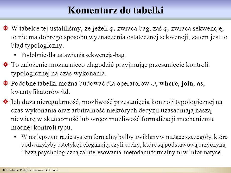 © K.Subieta.Podejście stosowe 14, Folia 6 Co to jest wewnętrzny system typów.