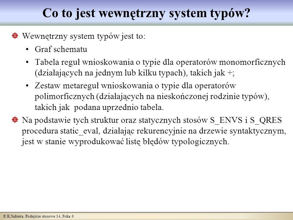 © K.Subieta. Podejście stosowe 14, Folia 6 Co to jest wewnętrzny system typów.