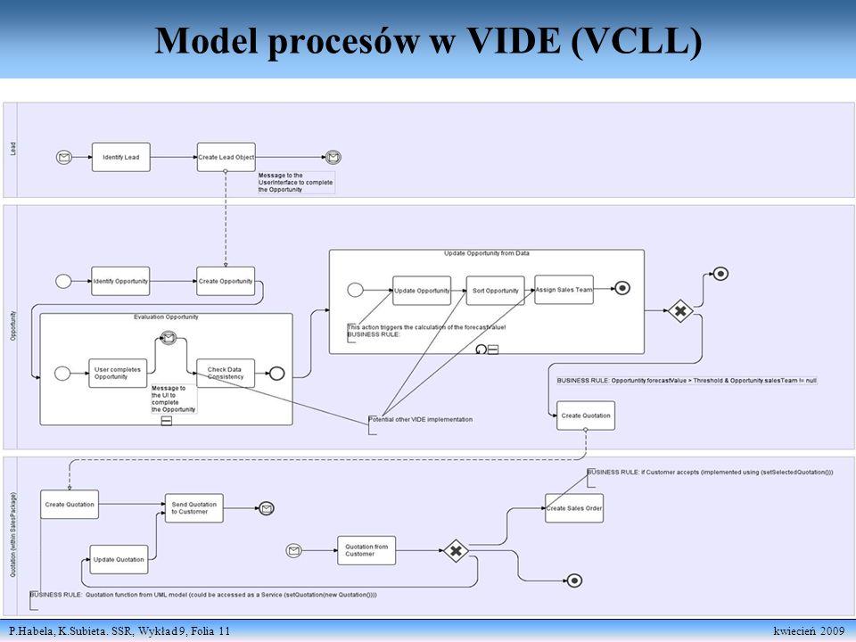 P.Habela, K.Subieta. SSR, Wykład 9, Folia 11 kwiecień 2009 Model procesów w VIDE (VCLL)