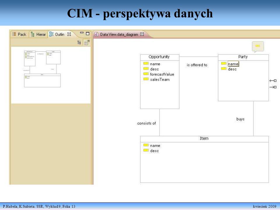 P.Habela, K.Subieta. SSR, Wykład 9, Folia 13 kwiecień 2009 CIM - perspektywa danych