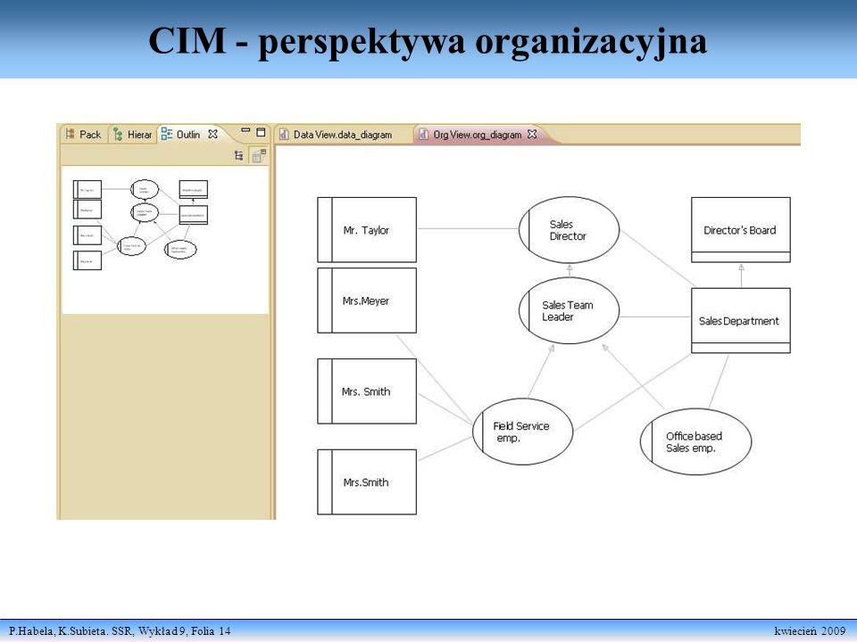 P.Habela, K.Subieta. SSR, Wykład 9, Folia 14 kwiecień 2009 CIM - perspektywa organizacyjna