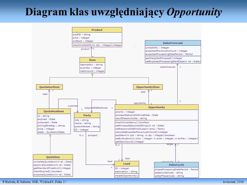 P.Habela, K.Subieta. SSR, Wykład 9, Folia 17 kwiecień 2009 Diagram klas uwzględniający Opportunity