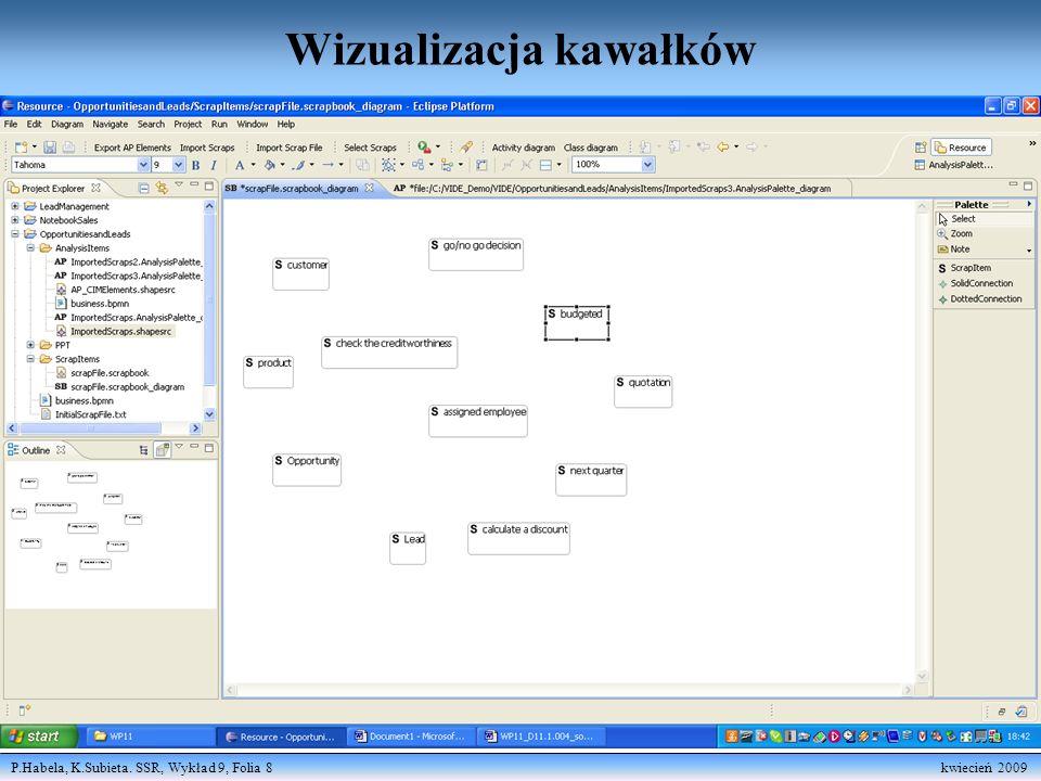P.Habela, K.Subieta. SSR, Wykład 9, Folia 9 kwiecień 2009 CIM - Nieformalny model analityczny