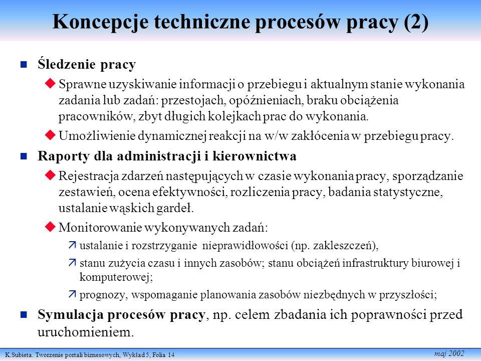 K.Subieta. Tworzenie portali biznesowych, Wykład 5, Folia 14 maj 2002 Śledzenie pracy Sprawne uzyskiwanie informacji o przebiegu i aktualnym stanie wy