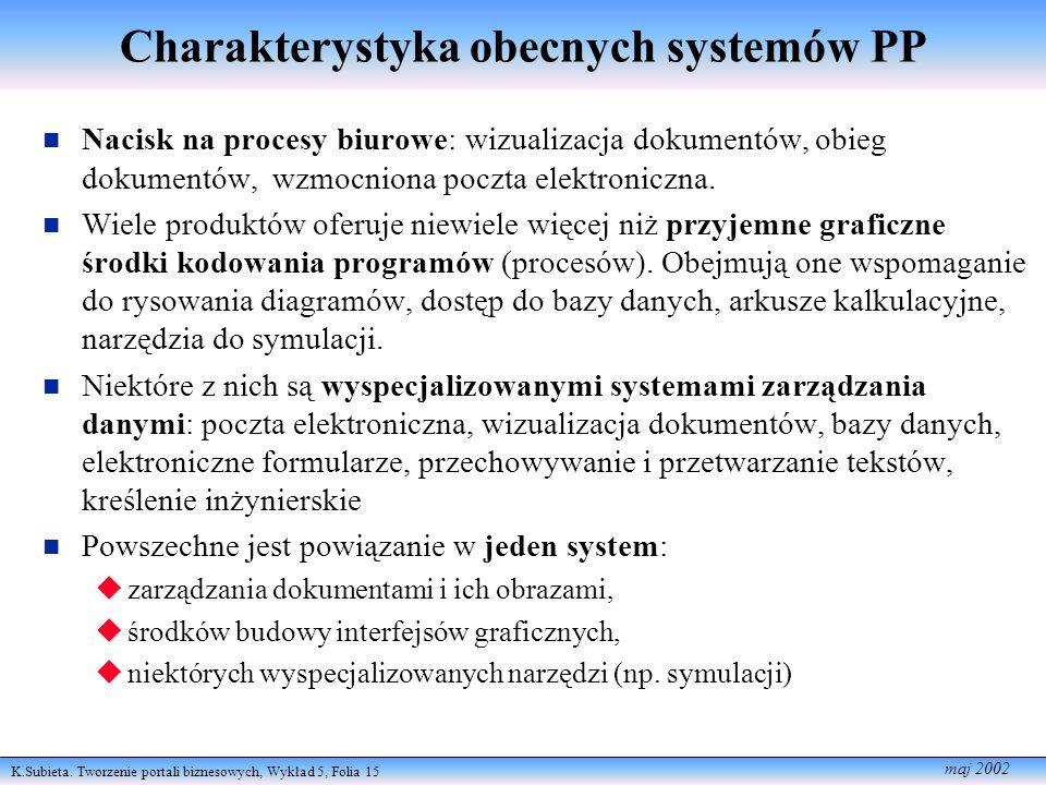 K.Subieta. Tworzenie portali biznesowych, Wykład 5, Folia 15 maj 2002 Charakterystyka obecnych systemów PP Nacisk na procesy biurowe: wizualizacja dok