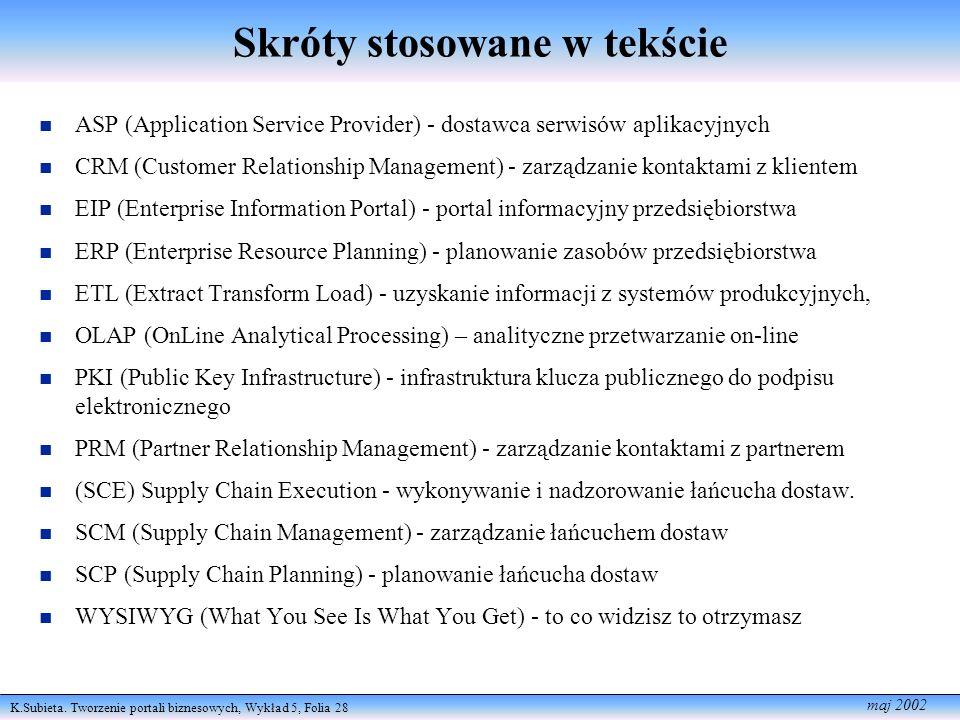 K.Subieta. Tworzenie portali biznesowych, Wykład 5, Folia 28 maj 2002 Skróty stosowane w tekście ASP (Application Service Provider) - dostawca serwisó