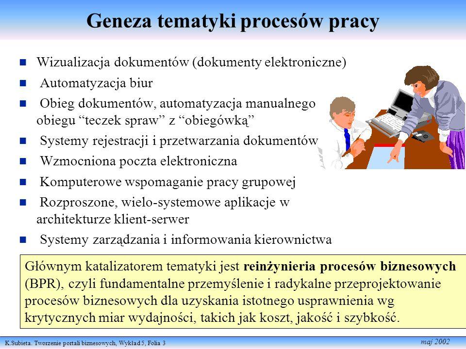 K.Subieta. Tworzenie portali biznesowych, Wykład 5, Folia 3 maj 2002 Głównym katalizatorem tematyki jest reinżynieria procesów biznesowych (BPR), czyl