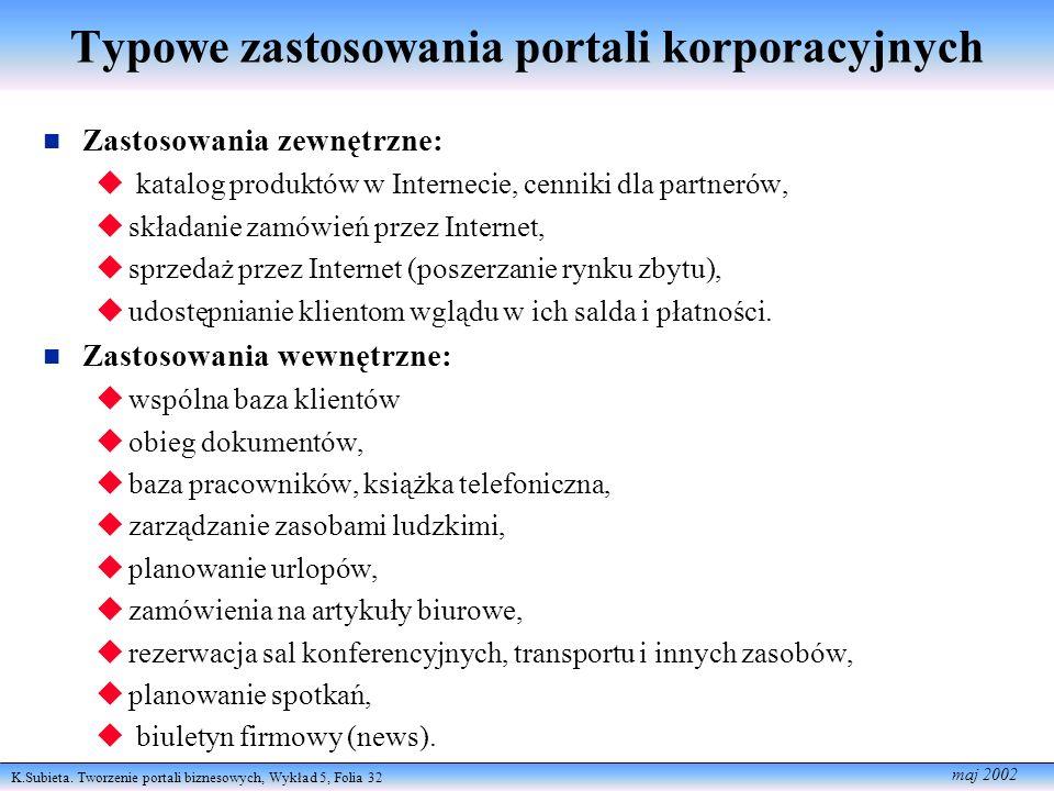 K.Subieta. Tworzenie portali biznesowych, Wykład 5, Folia 32 maj 2002 Typowe zastosowania portali korporacyjnych n Zastosowania zewnętrzne: katalog pr