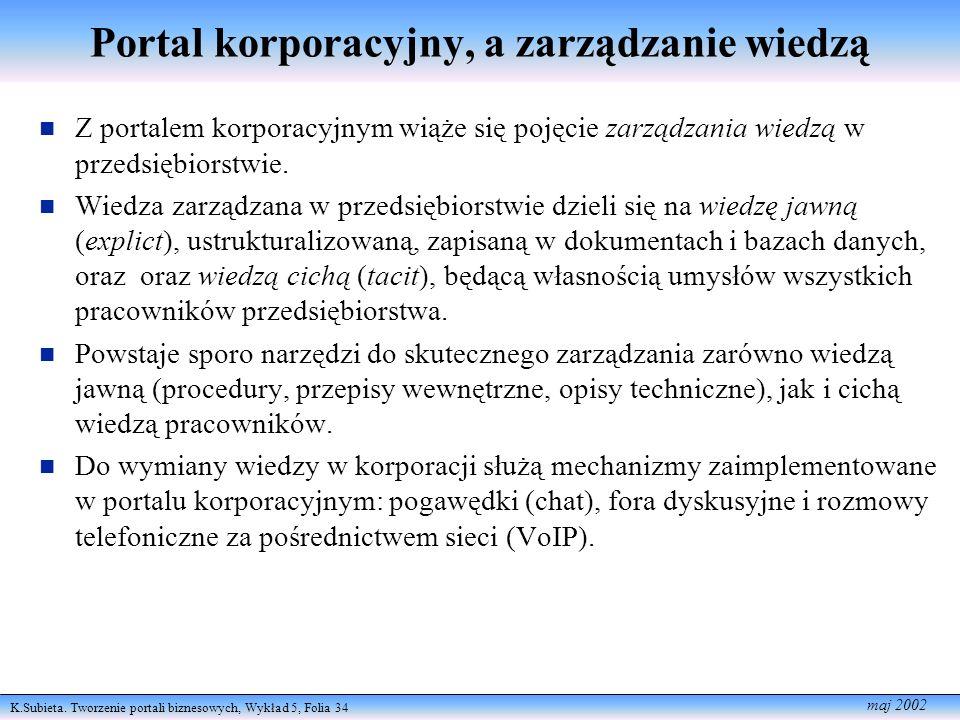 K.Subieta. Tworzenie portali biznesowych, Wykład 5, Folia 34 maj 2002 Portal korporacyjny, a zarządzanie wiedzą n Z portalem korporacyjnym wiąże się p