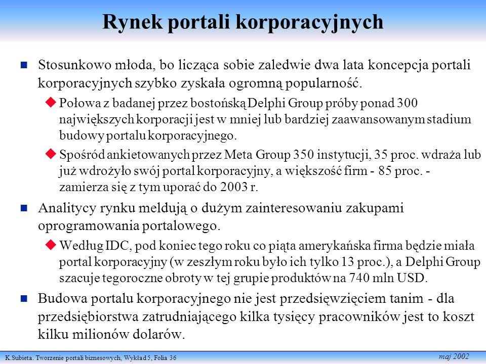 K.Subieta. Tworzenie portali biznesowych, Wykład 5, Folia 36 maj 2002 Rynek portali korporacyjnych n Stosunkowo młoda, bo licząca sobie zaledwie dwa l