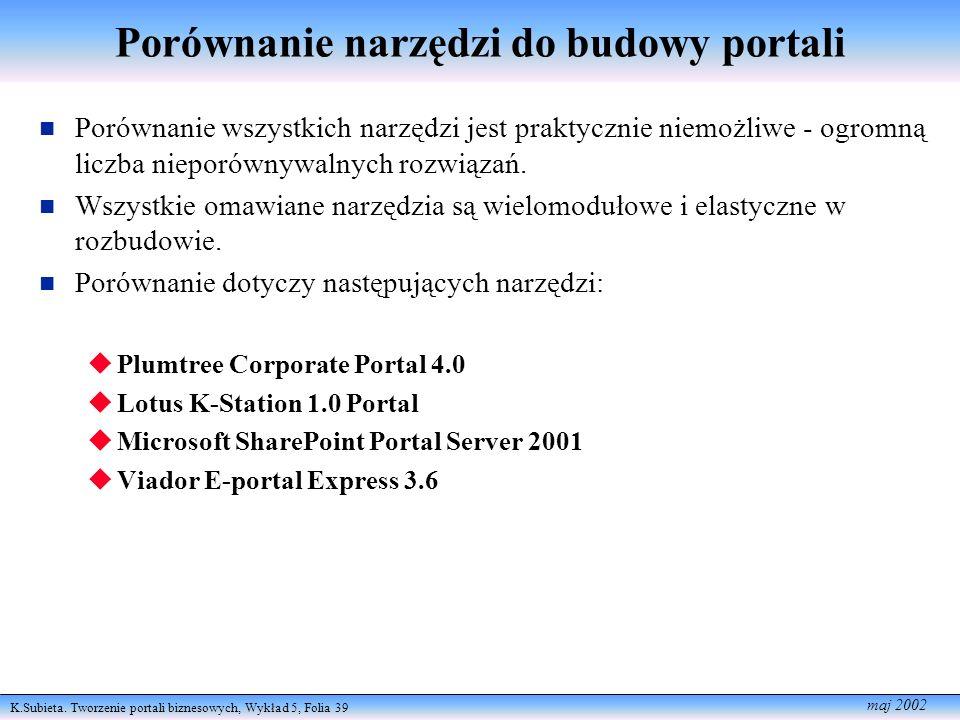 K.Subieta. Tworzenie portali biznesowych, Wykład 5, Folia 39 maj 2002 Porównanie narzędzi do budowy portali n Porównanie wszystkich narzędzi jest prak