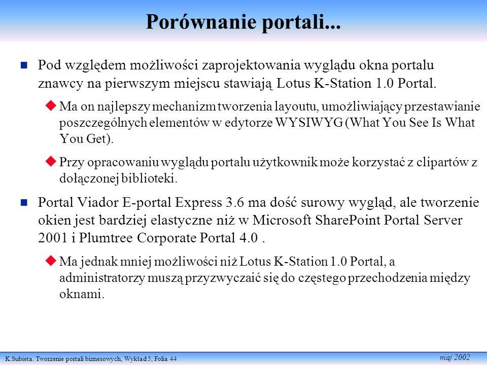 K.Subieta. Tworzenie portali biznesowych, Wykład 5, Folia 44 maj 2002 Porównanie portali... Pod względem możliwości zaprojektowania wyglądu okna porta