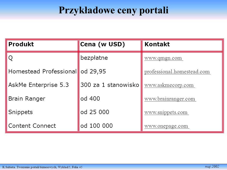 K.Subieta. Tworzenie portali biznesowych, Wykład 5, Folia 45 maj 2002 Przykładowe ceny portali Produkt Cena (w USD)Kontakt Q bezpłatne www.qmgn.com ww