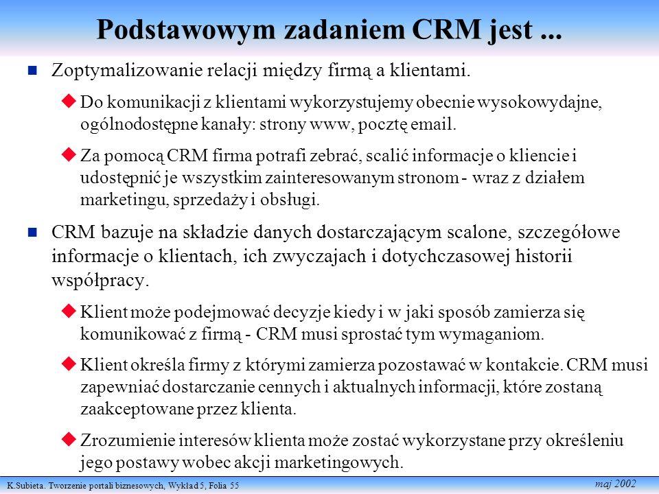 K.Subieta. Tworzenie portali biznesowych, Wykład 5, Folia 55 maj 2002 Podstawowym zadaniem CRM jest... Zoptymalizowanie relacji między firmą a klienta