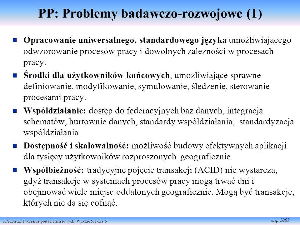 K.Subieta. Tworzenie portali biznesowych, Wykład 5, Folia 6 maj 2002 PP: Problemy badawczo-rozwojowe (1) Opracowanie uniwersalnego, standardowego języ