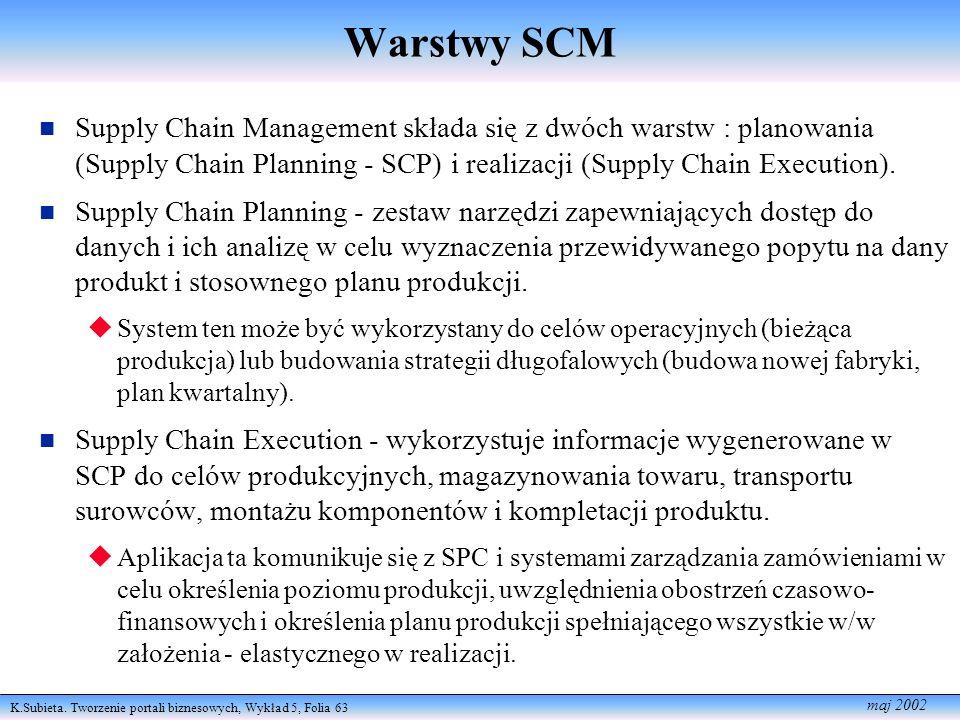 K.Subieta. Tworzenie portali biznesowych, Wykład 5, Folia 63 maj 2002 Warstwy SCM Supply Chain Management składa się z dwóch warstw : planowania (Supp